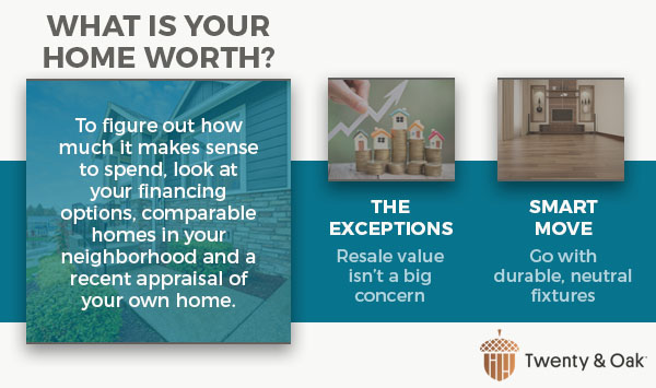what is your home worth graphic
