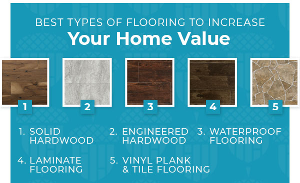 best types flooring increase home value
