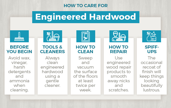 how to care for engineered hardwood graphic