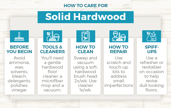 how to care for solid hardwood graphic