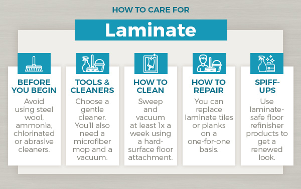how to care for laminate graphic